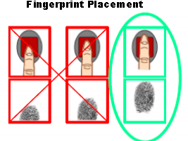 Fingerprint placement tips