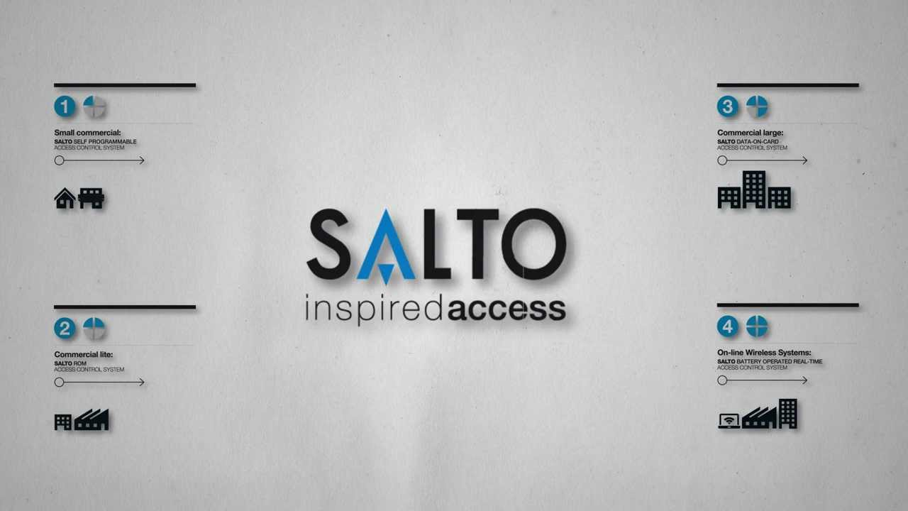 Salto Wireless Access Control Sytem